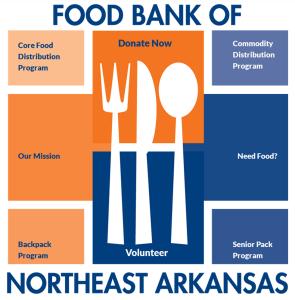 Food Bank of Northeast Arkansas